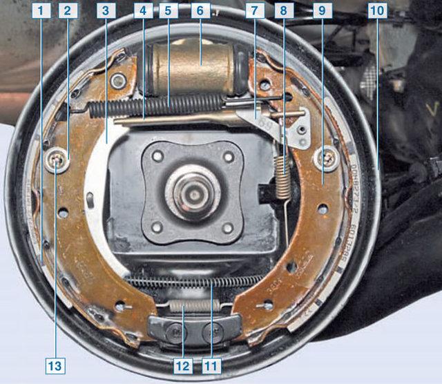 Тормозные колодки на Рено Логан 2 поколение: замена