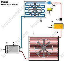 Кондиционер на Шевроле Лачетти: установка радиатора, ремонт