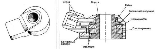Датчик детонации Хонда Аккорд 7: принцип работы, замена