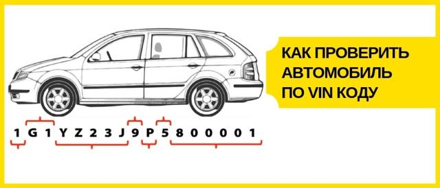 Проверить комплектацию авто по вин коду бесплатно форд фокус 3