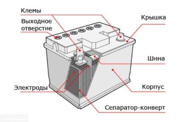Аккумулятор для Шевроле Нива: выбор, что делать если сел