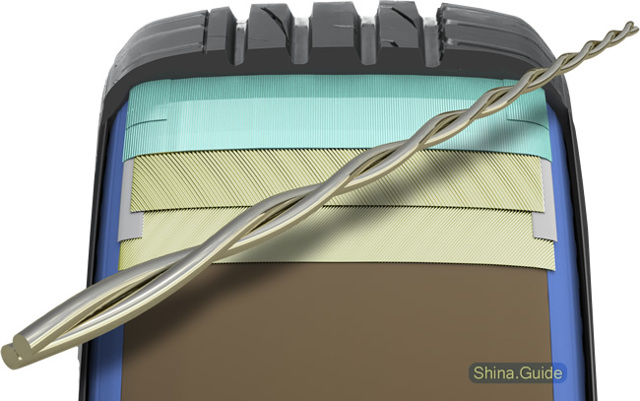 Шины nokian hakka blue 2: размеры, тесты, отзывы