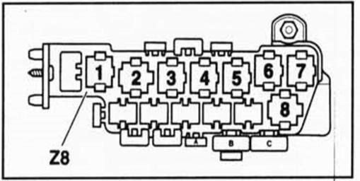 Предохранители Фольксваген Пассат Б3: где находятся, замена