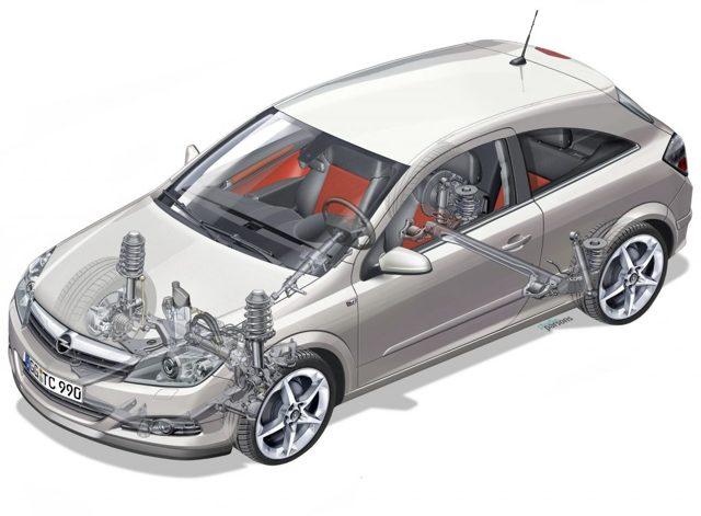 Комплектации Опель Астра h: технические характеристики