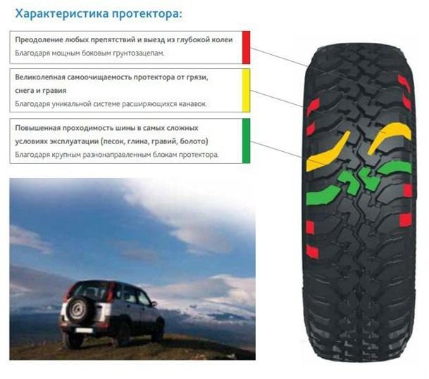 Шины cordiant off road: размеры, тесты, отзывы