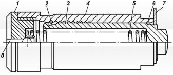 Цепь ГРМ ЗМЗ-405: замена своими руками