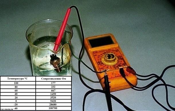 Датчики температуры ВАЗ 2115: где находятся, замена