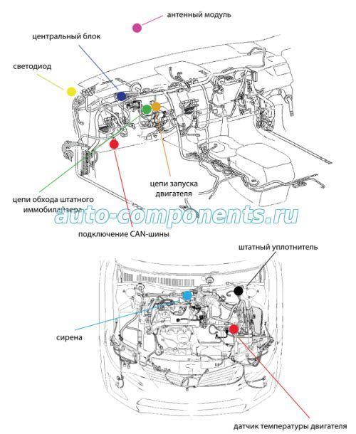Сигнализация на Шевроле Круз: установка, что делать если не рабоатет