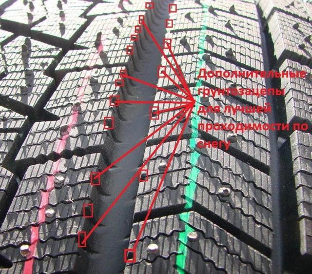 Шины bridgestone blizzak vrx: размеры, отзывы