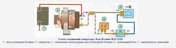 Генератор Лада Калина: какой установлен, аналоги и замена