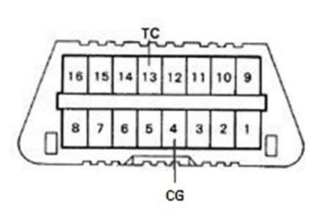 Тойота Камри 40 ошибка: коды неисправностей, как сбросить