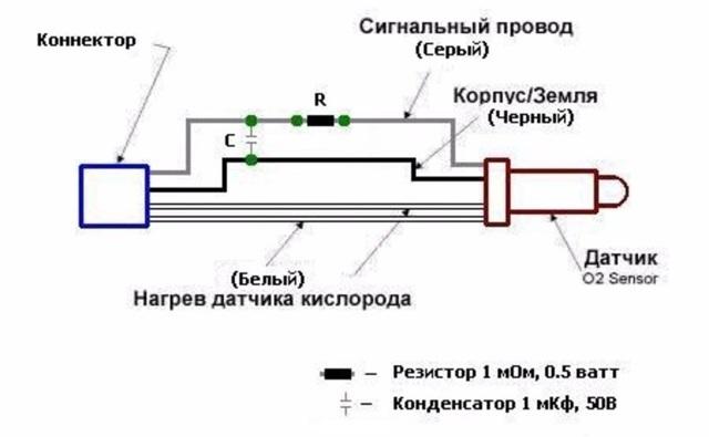 Датчик кислорода на Шевроле Ланос: где находится, замена
