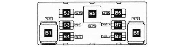Предохранители Фольксваген Пассат Б6: где находятся, замена