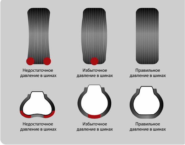 Шины Фольксваген Поло седан: как выбрать, размеры, давление