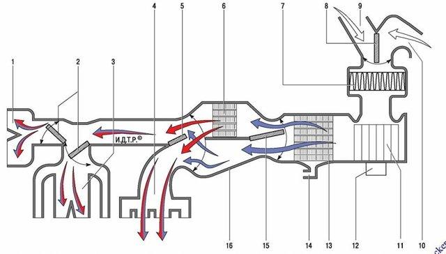 Заслонка на Шевроле Круз: ремонт своими руками