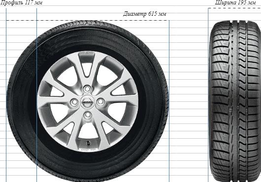 Диски и шины на Тойота Королла 120: размер, как выбрать