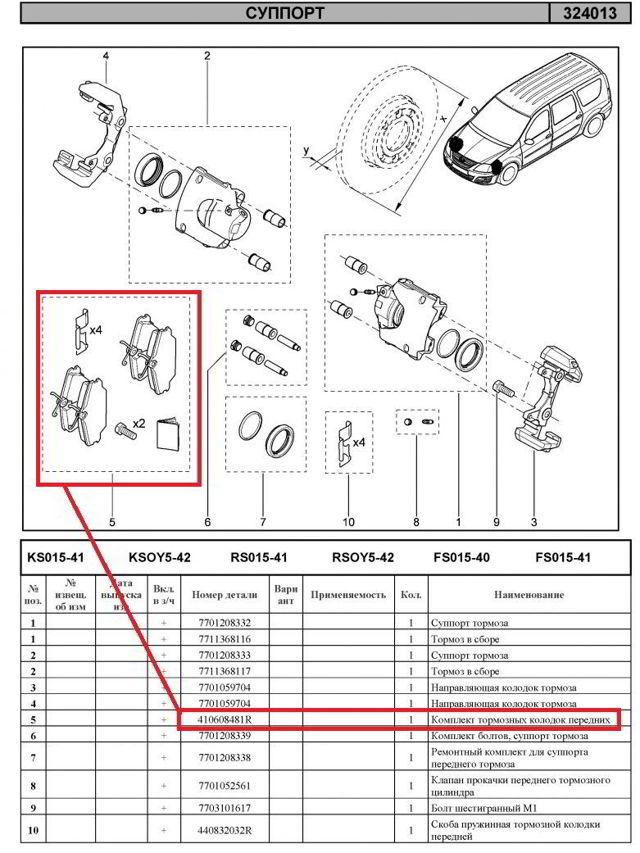 Тормозные колодки на Лада Ларгус: выбор и замена