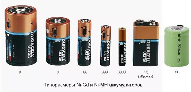 Зарядные устройства для аккумуляторов: выбор