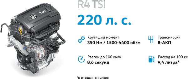 Комплектации Фольксваген Террамонт: технические характеристики