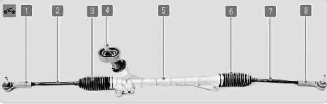 Руль на Фольксваген Поло: замена