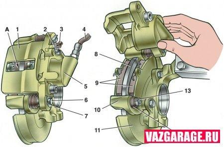 Тормозные колодки на ВАЗ 2115: выбор и замена