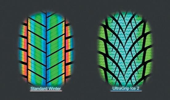 Шины goodyear ultragrip ice 2: размеры, отзывы