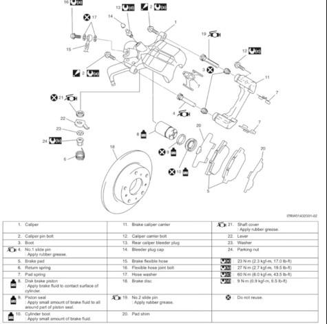 Тормозные колодки на Сузуки sx4: выбор и замена