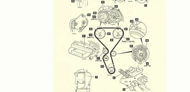 Ремень ГРМ Рено Флюенс: замена своими руками