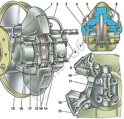 Тормозные колодки на ВАЗ 2101: замена, аналоги