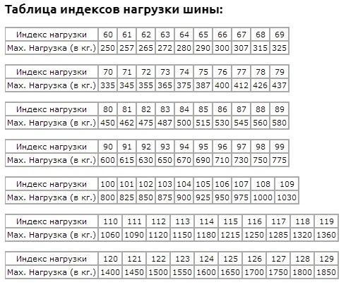 Диски Лада Приора: выбор, размер, разболтовка