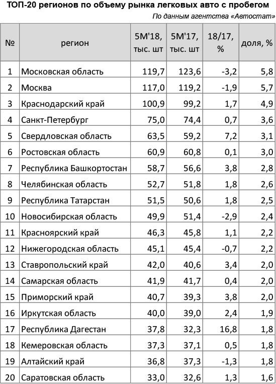 Франшиза Автодок: условия получения, отзывы