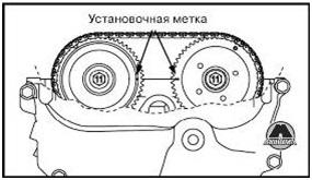 Гидрокомпенсаторы на Митсубиси Лансер 10, регулировка клапанов