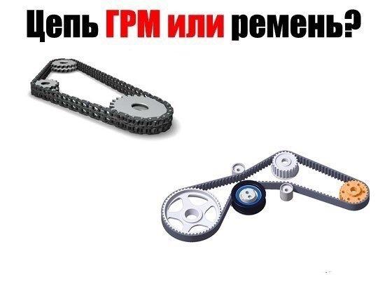 Ремень или цепь ГРМ на Хендай Солярис: замена