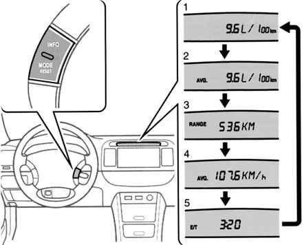 Бортовой компьютер Тойота Камри 40: настройка
