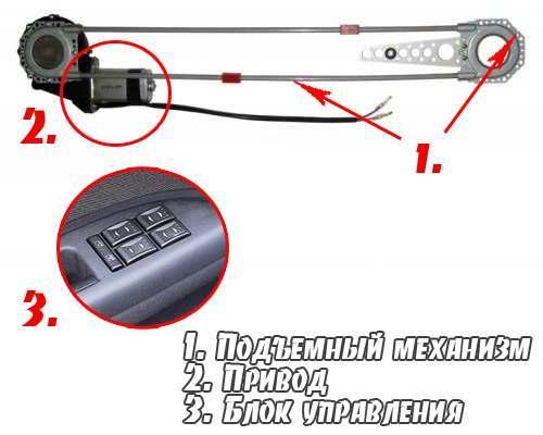 Стеклоподъемник на Митсубиси Лансер 10: что делать если не работает, ремонт