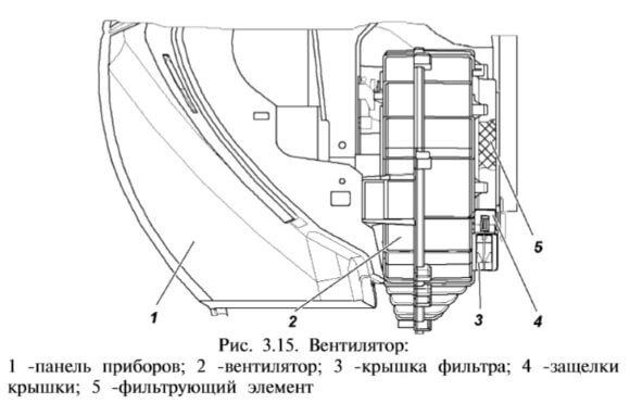 Салонный фильтр УАЗ Патриот: где находится, замена