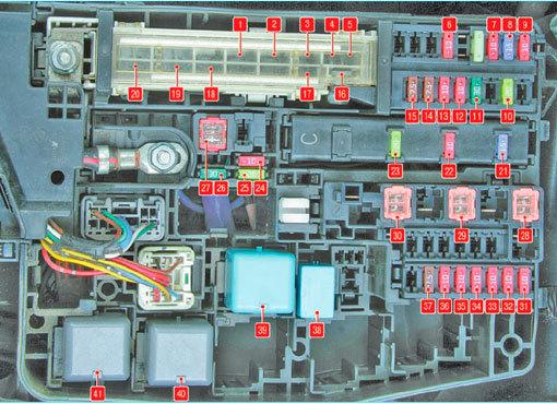Предохранители на Тойота Королла 120: где находятся, замена