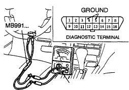 Ошибки на Митсубиси Лансер 10: коды, как сбросить