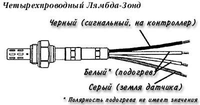 Датчик кислорода на Лада Гранта: где находится, замена