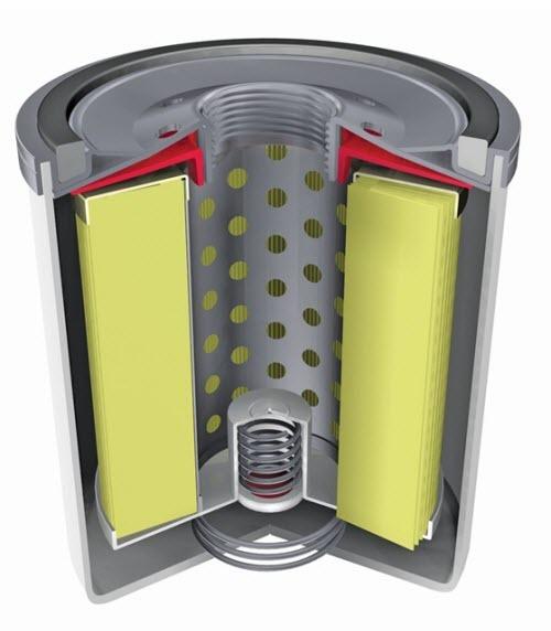 Масляный фильтр Нива Шевроле: оригинал, аналог, как отличить подделку, замена