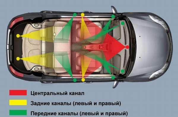 Колонки на Тойота Камри 40: замена динамиков