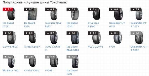 Шины yokohama: размеры, тесты, отзывы владельцев