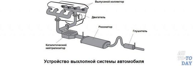 Тюнинг Фольксваген Гольф 3 своими руками: кузова, салона