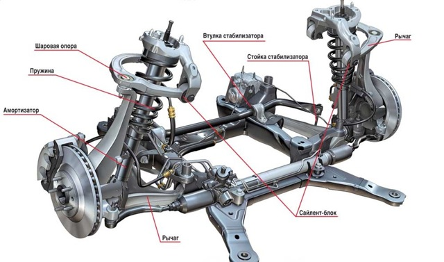 Передняя подвеска, сайлентблоки Тойота Королла 150: замена