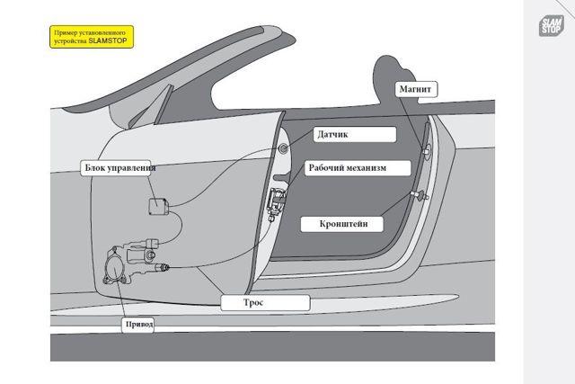 Комплектации Вольво xc70: технические характеристики