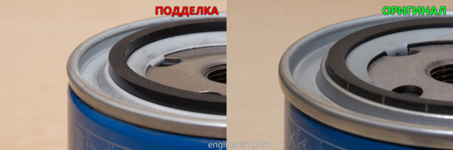 Масляный фильтр Лада Приора: оргинал, аналог, как отличить подделку, замена