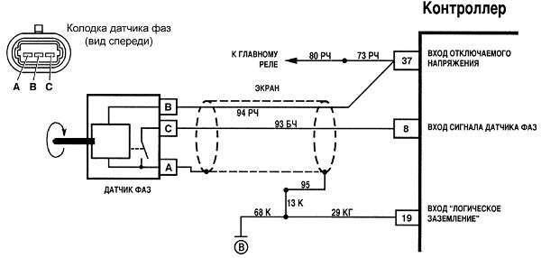 Датчик детонации ВАЗ 2114: где находится, замена