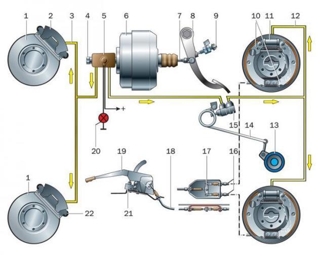 Тормозные колодки на УАЗ буханка: выбор и замена