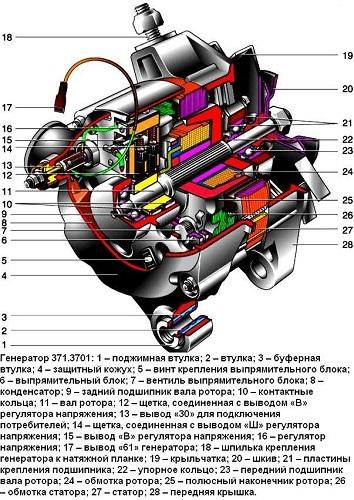 Генератор Нива 2121, 21213, 21214: какой установлен, замена