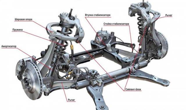 Подвеска Тойота Камри 40: передняя, ходовая, задняя